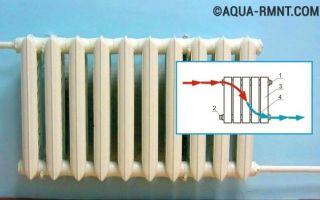 Подключение радиатора отопления к двухтрубной системе — все способы
