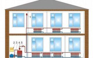 Расчёт количества секций радиатора отопления — инструкция