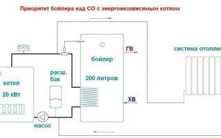 Пошаговая схема подключения бойлера косвенного нагрева — инструкция
