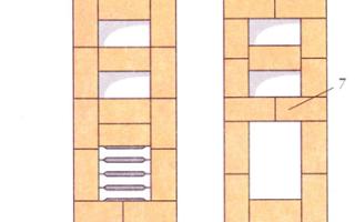 Отопительно варочные печи своими руками — 2 варианта