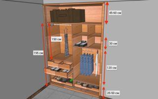 Гардеробная своими руками — фото проектов, чертежи и советы по изготовлению в домашних условиях