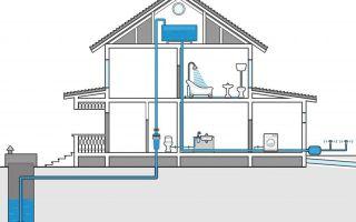 Водопровод на даче своими руками — инструкция