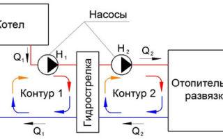 Гидрострелка для отопления — назначение и основные параметры