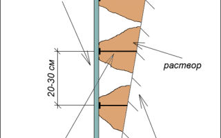 Отделка стен гипсокартоном без каркаса и профиля — пошаговые инструкции