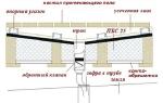 Сливная яма для бани: несколько вариантов строительства — пошагово