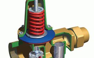 Предохранительный клапан теплового сброса в системе отопления — предназначение, устройство, место в обвязке котла