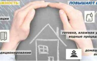 Какая должна быть влажность в квартире — норма показателей и приборы измерения