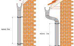Водостоки для крыши металлические монтаж своими руками — пошаговая инструкция
