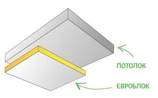 Звукоизоляция потолка в квартире под натяжной потолок — материалы и технология монтажа