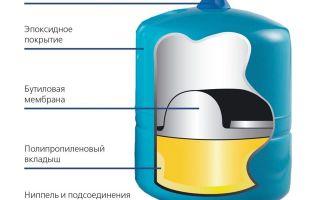 Грязевики для систем отопления — назначение и основные типы фильтров