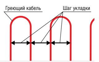 Как рассчитать теплый пол электрический — пошаговое руководство