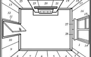 Откуда начинать клеить обои в комнате — способы + пошаговые инструкции