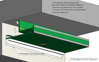 Светодиодная лента для подсветки потолков — как выбрать и самостоятельно установить