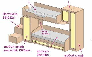 Как сделать двухъярусную кровать своими руками — два доступных варианта