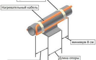 Подогрев водопровода — монтируем греющий кабель