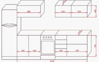 Кухня своими руками — как составить проект и собрать кухонный гарнитур