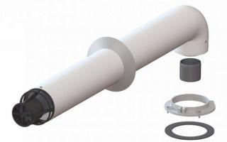Дымоход для газового котла — виды и пошаговая инструкция