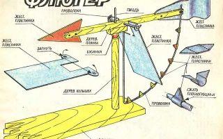 Флюгер своими руками — иллюстрированная пошаговая инструкция