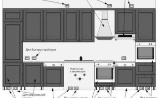 Как подключить вытяжку на кухне — монтаж вытяжки и правильное подключение к электричеству