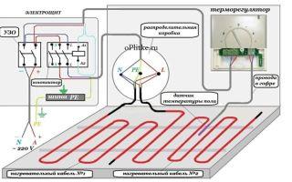 Как сделать электрический теплый пол под плитку своими руками — иллюстрированные инструкции