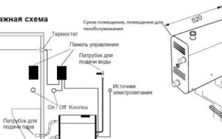 Как установить парогенератор для бани своими руками — инструкция по установке электрического парогенератора