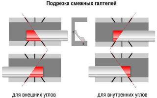 Потолочный плинтус для натяжных потолков виды — выбор и правила монтажа