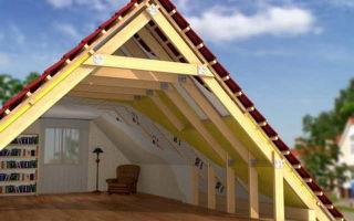 Как утеплить крышу дома своими руками — расчеты и проведение работ