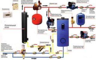 Схема отопления двухэтажного дома — обзор вариантов, рейтинг лучших циркуляционных насосов