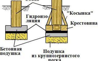 Каркасный гараж своими руками: основные принципы строительства, плюс два варианта — пошагово