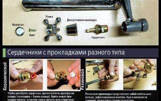 Ремонт смесителя на кухне своими руками — памятка домашнему мастеру