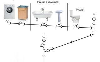 Каким должен быть уклон канализационной трубы по строительным нормативам — требования, обоснования, расчеты