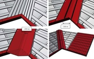 Как правильно покрыть крышу металлочерепицей — практическое руководство