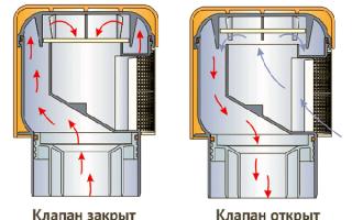 Обратный клапан для канализации — назначение, разновидности, монтаж