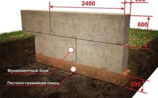 Фундамент из блоков ФБС своими руками - пошаговые инструкции