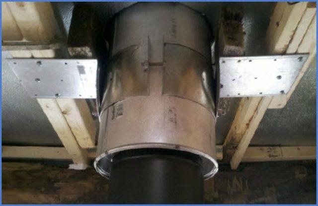 Монтаж дымохода из сэндвич труб через крышу - общие понятия и пошаговое руководство