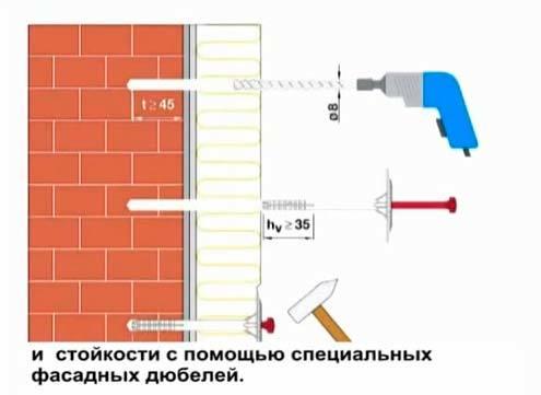 Утепление фундамента пенополистиролом - пошаговая инструкция