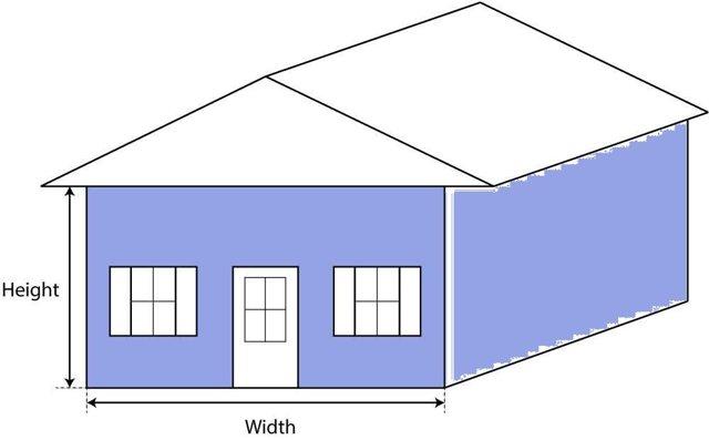 Как рассчитать сайдинг на дом - алгоритм вычислений с акцентом на возможные нюансы