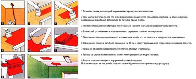 Оригинальные способы наклеить обои: советы, рекомендации, примеры с фото