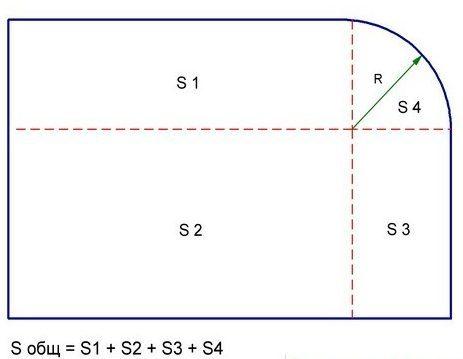Как рассчитать сколько нужно обоев на комнату - калькулятор и полезные рекомендации