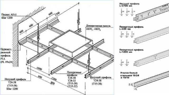 Подвесной потолок своими руками - осваиваем технологию