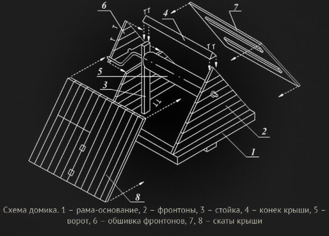 Домик для колодца своими руками - фото инструкция, материалы: ТОП 8 популярных кровельных покрытий