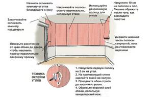 Откуда начинать клеить обои в комнате - способы + пошаговые инструкции