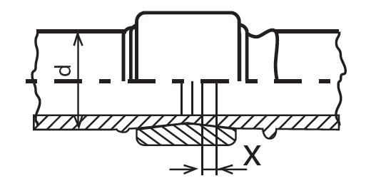 Пайка полипропиленовых труб инструкция и масса полезных рекомендаций