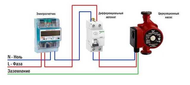 Водяной насос для отопления - устройство, выбор, нюансы установки