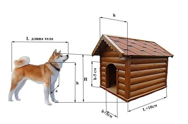 Будка для собаки своими руками - пошаговые инструкции