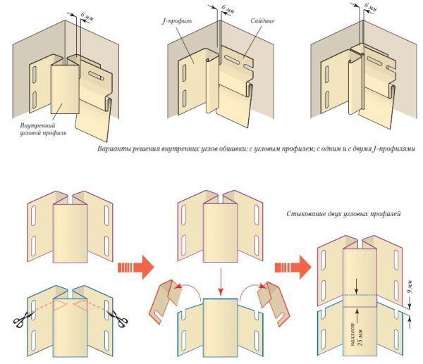Металлический сайдинг под дерево - виды, характеристики, монтаж