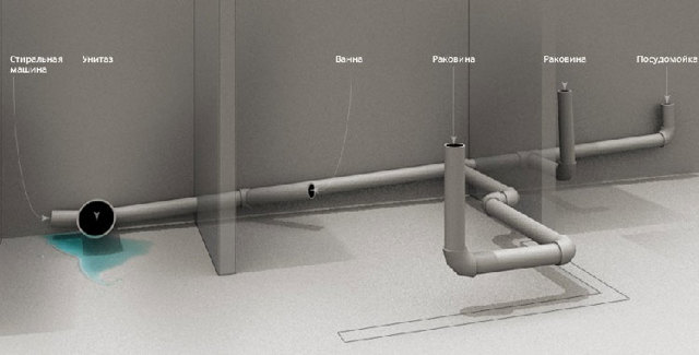 Как сделать канализацию в доме: пошаговая технология монтажа своими руками