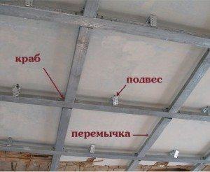 Подвесной потолок из гипсокартона своими руками - пошаговый план работы