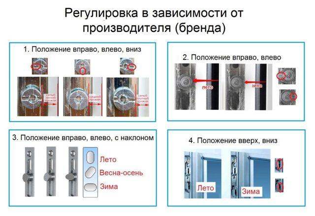 Регулировка окон ПВХ своими руками - инструкция