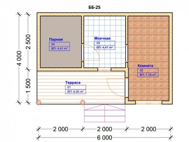 Строительство сауны своими руками - пошаговая инструкция от А до Я